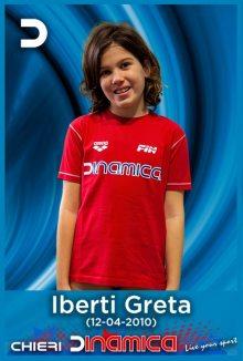Iberti-Greta