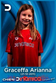 Graceffa Arianna