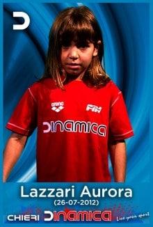 Lazzari-Aurora