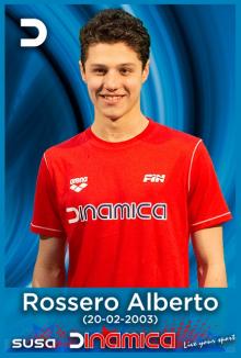 Rosero Alberto