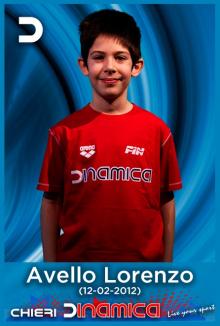 Avello Lorenzo