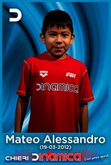 Mateo Alessandro