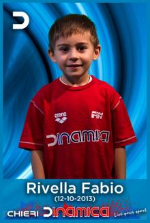 Rivella Fabio