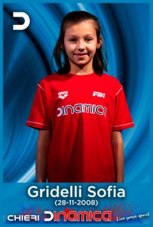 Gridelli Sofia