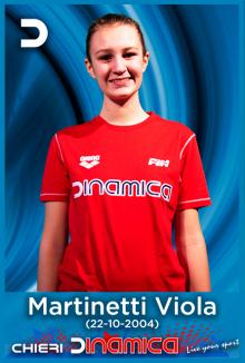 Martinetti Viola