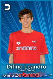 Difino Leandro