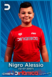 Nigro Alessio